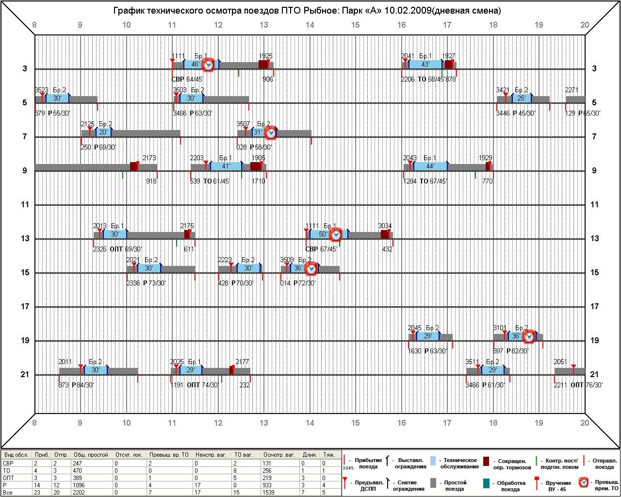 измерения температуры николаев москва поезд график десятка